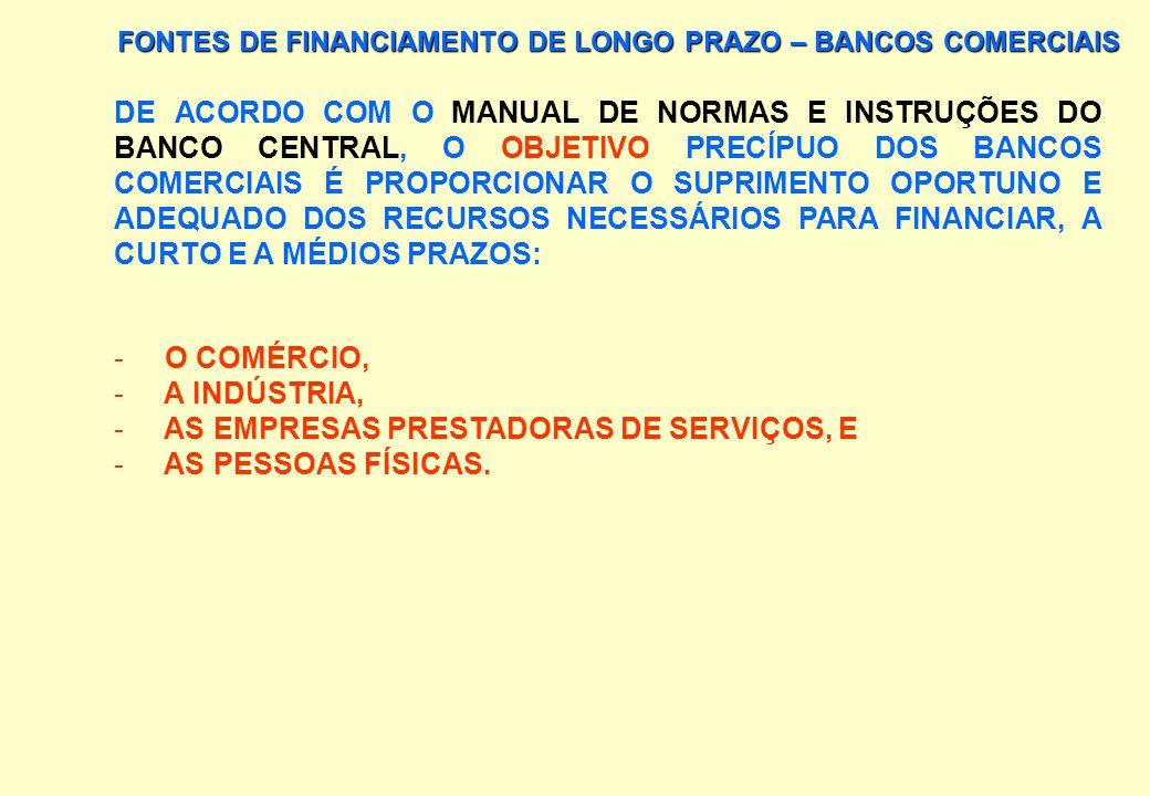 FONTES DE FINANCIAMENTO DE LONGO PRAZO – BANCOS COMERCIAIS ATENDEM: - ÀS NECESSIDADES DE PESSOAS FÍSICAS, MOMENTANEAMENTE EM SITUAÇÕES DEFICITÁRIAS, P