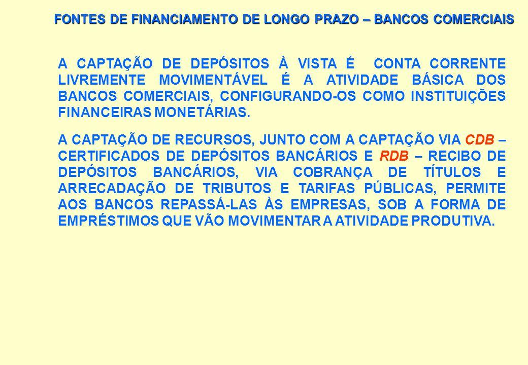 FONTES DE FINANCIAMENTO DE LONGO PRAZO – BANCOS COMERCIAIS PARA ATENDER A ESSES OBJETIVOS, OS BANCOS COMERCIAIS PODEM: - DESCONTAR TÍTULOS; - REALIZAR