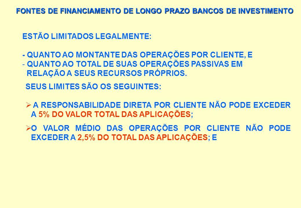 FONTES DE FINANCIAMENTO DE LONGO PRAZO BANCOS DE INVESTIMENTO - NA PROMOÇÃO DA ORDENAÇÃO DA ECONOMIA E MAIOR EFICIÊNCIA DAS EMPRESAS, ATRAVÉS DE FUSÕE