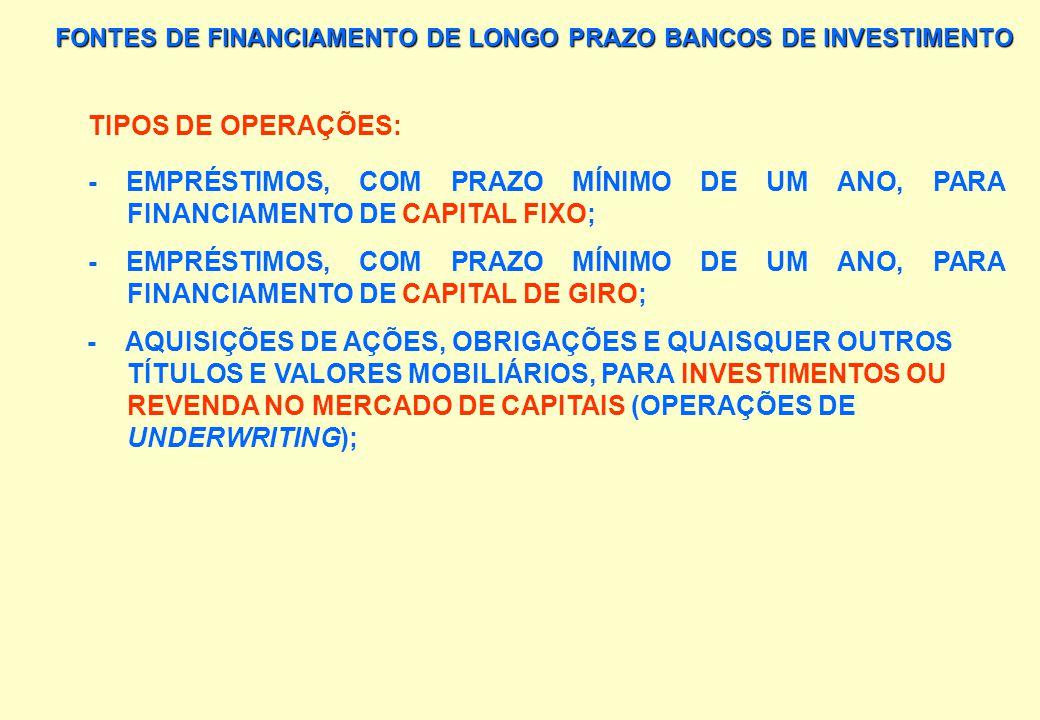 FONTES DE FINANCIAMENTO DE LONGO PRAZO BANCOS DE INVESTIMENTO O TOTAL DAS RESPONSABILIDADES POR TODAS AS OPERAÇÕES PASSIVAS NÃO PODE EXCEDER DOZE VEZE