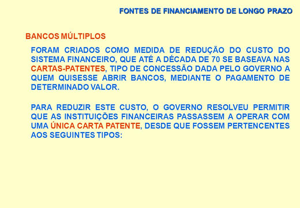 FONTES DE FINANCIAMENTO DE LONGO PRAZO BANCOS DE INVESTIMENTO TIPOS DE OPERAÇÕES: - REPASSES DE EMPRÉSTIMOS OBTIDOS NO EXTERIOR; - PRESTAÇÃO DE GARANT