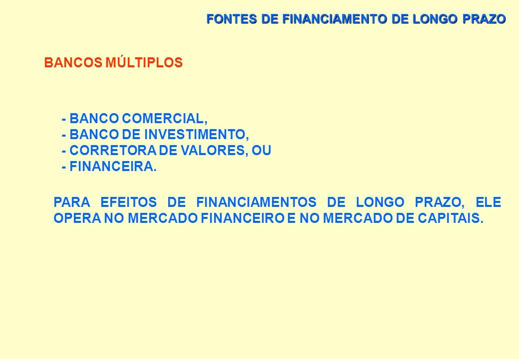FONTES DE FINANCIAMENTO DE LONGO PRAZO BANCOS MÚLTIPLOS FORAM CRIADOS COMO MEDIDA DE REDUÇÃO DO CUSTO DO SISTEMA FINANCEIRO, QUE ATÉ A DÉCADA DE 70 SE