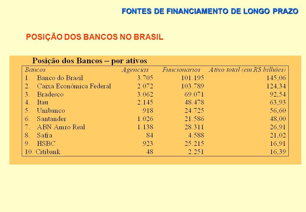 FONTES DE FINANCIAMENTO DE LONGO PRAZO BANCOS MÚLTIPLOS - BANCO COMERCIAL, - BANCO DE INVESTIMENTO, - CORRETORA DE VALORES, OU - FINANCEIRA. PARA EFEI
