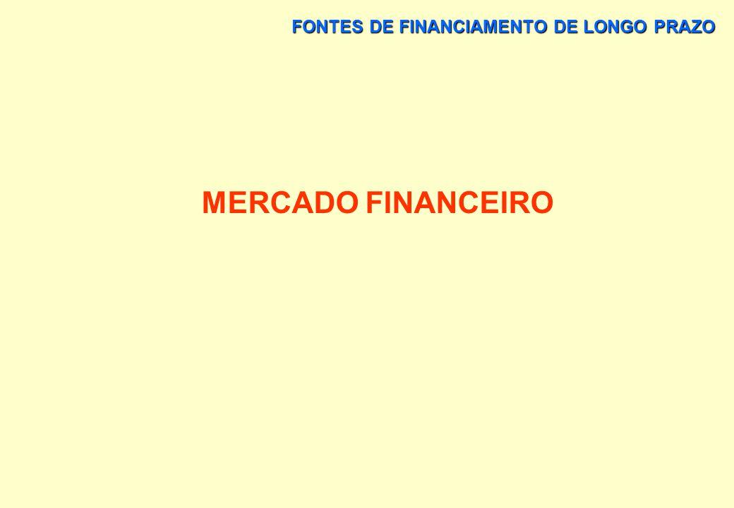FONTE: BANCO CENTRAL DO BRASIL 30 DE JUNHO DE 2004 RANKING ELABORADO A PARTIR DA AVALIAÇÃO DA RENTABILIDADE, DA DISPONIBILIDADE DE RECURSOS BANCOS, DA