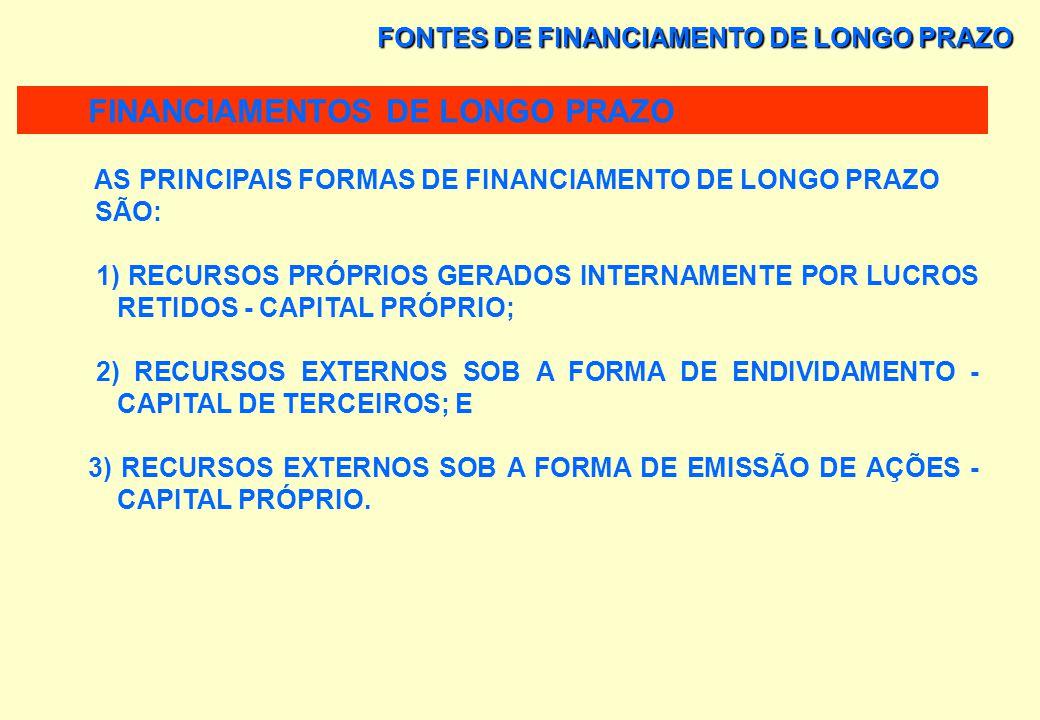 FONTES DE FINANCIAMENTO DE LONGO PRAZO MERCADO FINANCEIRO É ONDE OCORREM AS TRANSAÇÕES ENTRE POUPADORES E TOMADORES DE RECURSOS FINANCEIROS. SÃO INÚME
