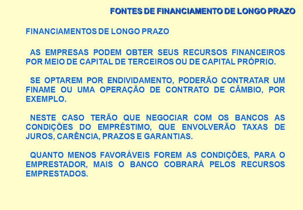FONTES DE FINANCIAMENTO DE LONGO PRAZO FINANCIAMENTOS DE LONGO PRAZO NO BRASIL TÊM PRAZO DE UM A SETE ANOS. EXISTEM MUITAS INSTITUIÇÕES FINANCEIRAS E