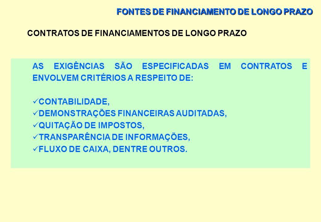 FONTES DE FINANCIAMENTO DE LONGO PRAZO FINANCIAMENTOS DE LONGO PRAZO AS EMPRESAS PODEM OBTER SEUS RECURSOS FINANCEIROS POR MEIO DE CAPITAL DE TERCEIRO
