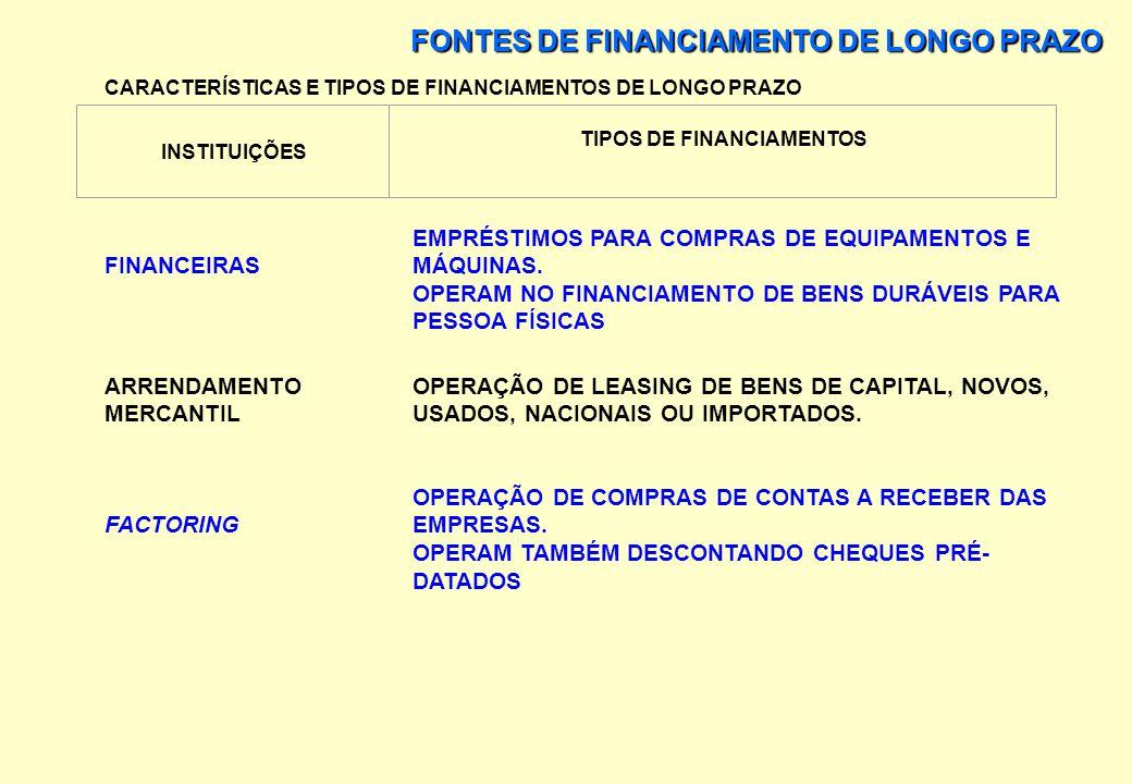 FONTES DE FINANCIAMENTO DE LONGO PRAZO CARACTERÍSTICAS E TIPOS DE FINANCIAMENTOS DE LONGO PRAZO BANCOS COMERCIAIS RARAMENTE CONCEDEM FINANCIAMENTOS DE
