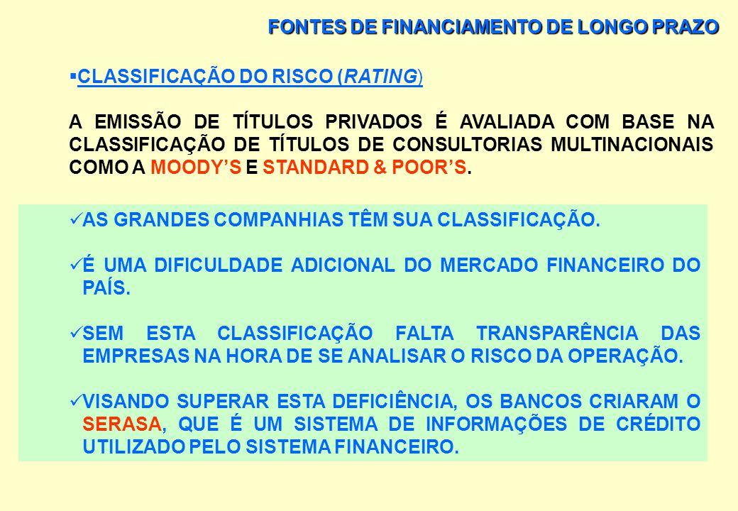 FONTES DE FINANCIAMENTO DE LONGO PRAZO CARACTERÍSTICAS E TIPOS DE FINANCIAMENTOS DE LONGO PRAZO INSTITUIÇÕES TIPOS DE FINANCIAMENTOS FUNDOS DE PENSÃO