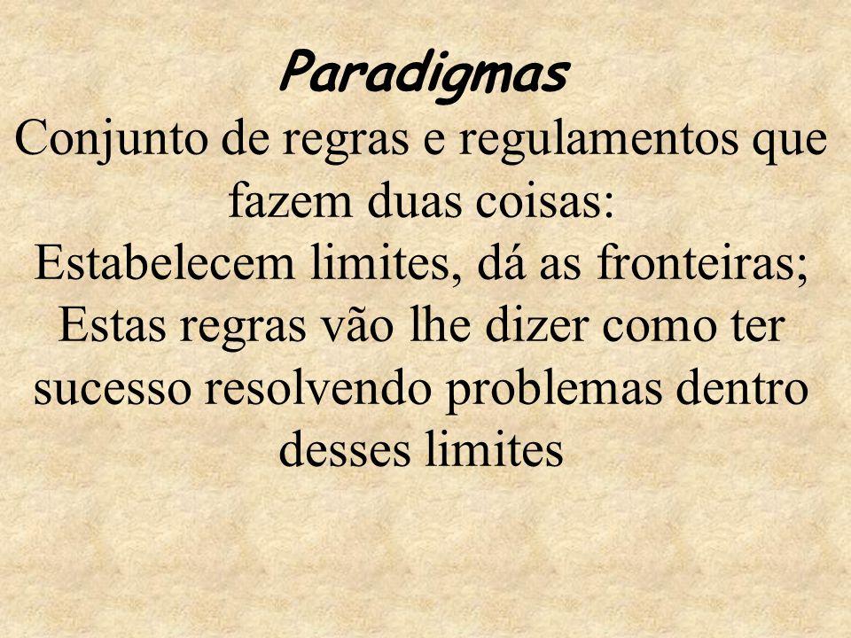 Paradigmas Conjunto de regras e regulamentos que fazem duas coisas: Estabelecem limites, dá as fronteiras; Estas regras vão lhe dizer como ter sucesso