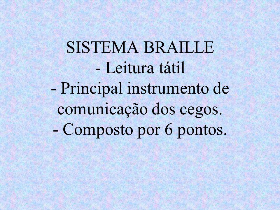 SISTEMA BRAILLE - Leitura tátil - Principal instrumento de comunicação dos cegos. - Composto por 6 pontos.