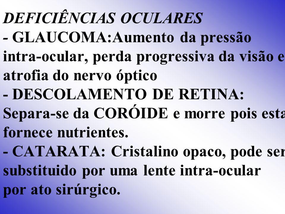 DEFICIÊNCIAS OCULARES - GLAUCOMA:Aumento da pressão intra-ocular, perda progressiva da visão e atrofia do nervo óptico - DESCOLAMENTO DE RETINA: Separ