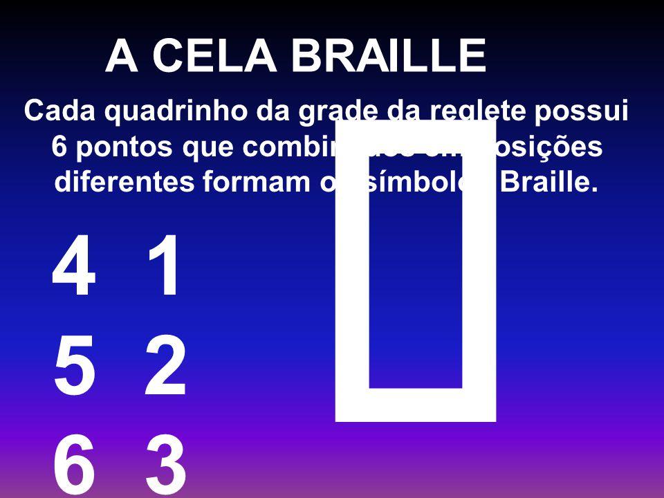 A CELA BRAILLE 4 1 5 2 6 3 é Cada quadrinho da grade da reglete possui 6 pontos que combinados em posições diferentes formam os símbolos Braille.