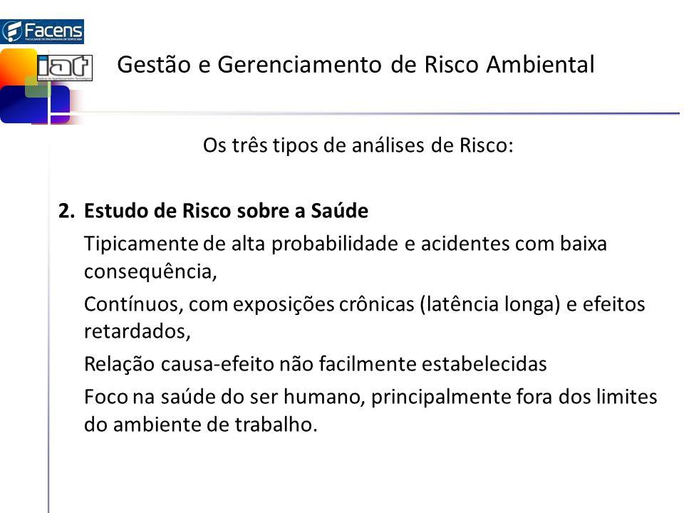 Gestão e Gerenciamento de Risco Ambiental Os três tipos de análises de Risco: 2.Estudo de Risco sobre a Saúde Tipicamente de alta probabilidade e acid