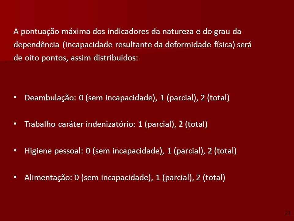 A pontuação máxima dos indicadores da natureza e do grau da dependência (incapacidade resultante da deformidade física) será de oito pontos, assim dis