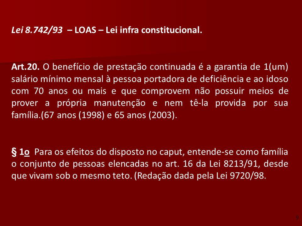Lei 8.742/93 – LOAS – Lei infra constitucional. Art.20. O benefício de prestação continuada é a garantia de 1(um) salário mínimo mensal à pessoa porta