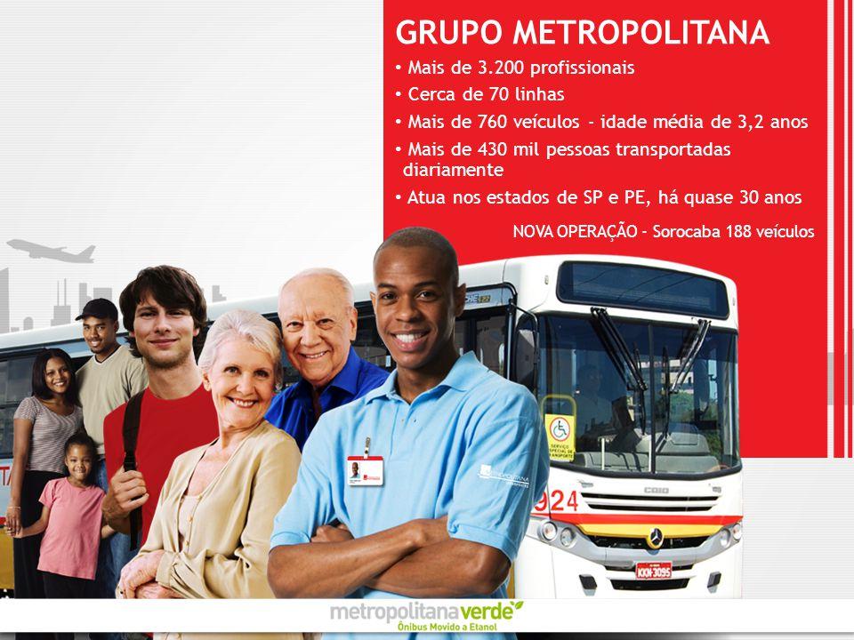 Mais de 3.200 profissionais Cerca de 70 linhas Mais de 760 veículos - idade média de 3,2 anos Mais de 430 mil pessoas transportadas diariamente Atua n