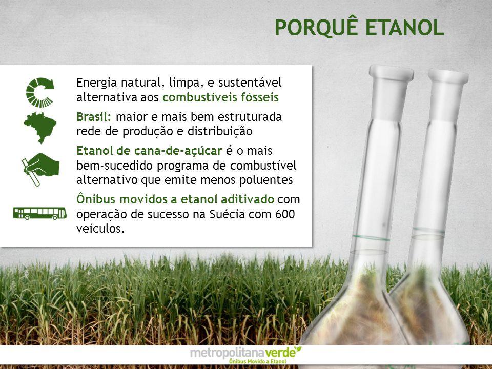 PORQUÊ ETANOL Tecnologia adaptada pela Scania para produção 100% brasileira Objetivo inicial da USP/Cenbio (Centro de Referência em Biomassa) :comparar a performance etanol x diesel para ser comercialmente viável A Unica e a Raizen são responsáveis pela produção e distribuição do etanol, adicionado a 5% de aditivo promovedor de ignição Os novos veículos, emitem até 90% a menos de CO 2, considerado o gás que mais contribui para o aquecimento global A emissão de óxido de enxofre é nula no caso do etanol