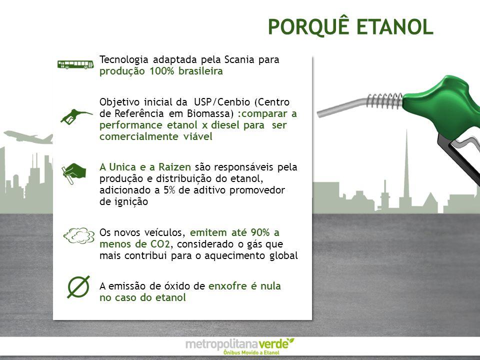 PORQUÊ ETANOL Tecnologia adaptada pela Scania para produção 100% brasileira Objetivo inicial da USP/Cenbio (Centro de Referência em Biomassa) :compara