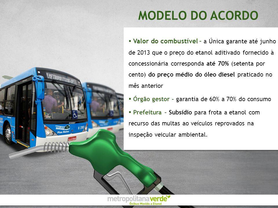 MODELO DO ACORDO Valor do combustível – a Única garante até junho de 2013 que o preço do etanol aditivado fornecido à concessionária corresponda até 7