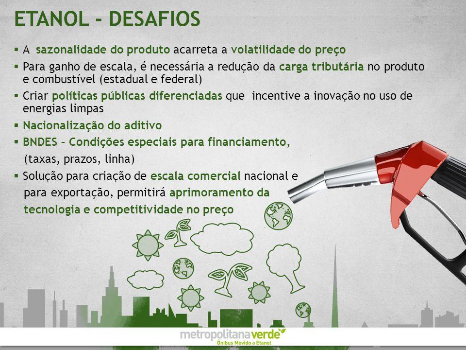 ETANOL - DESAFIOS A sazonalidade do produto acarreta a volatilidade do preço Para ganho de escala, é necessária a redução da carga tributária no produ