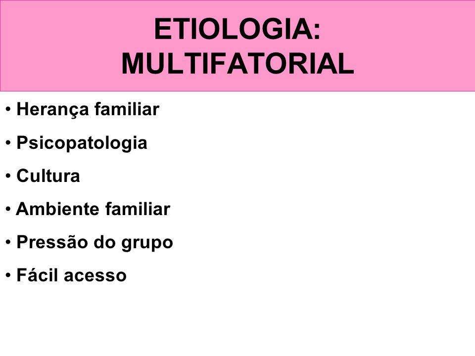 ETIOLOGIA: MULTIFATORIAL Herança familiar Psicopatologia Cultura Ambiente familiar Pressão do grupo Fácil acesso