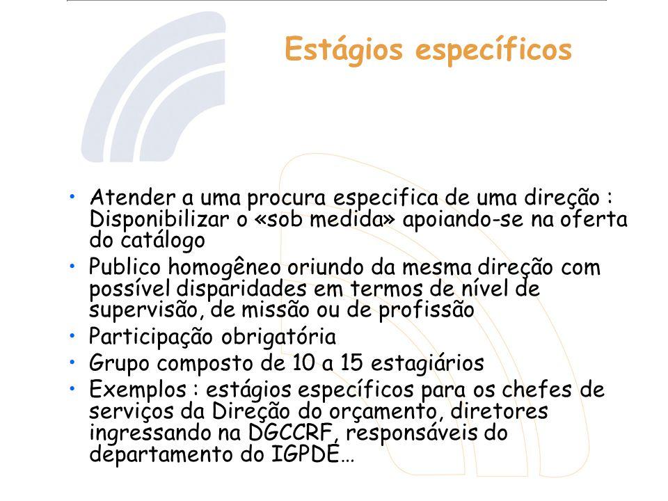 Estágios específicos Atender a uma procura especifica de uma direção : Disponibilizar o «sob medida» apoiando-se na oferta do catálogo Publico homogên