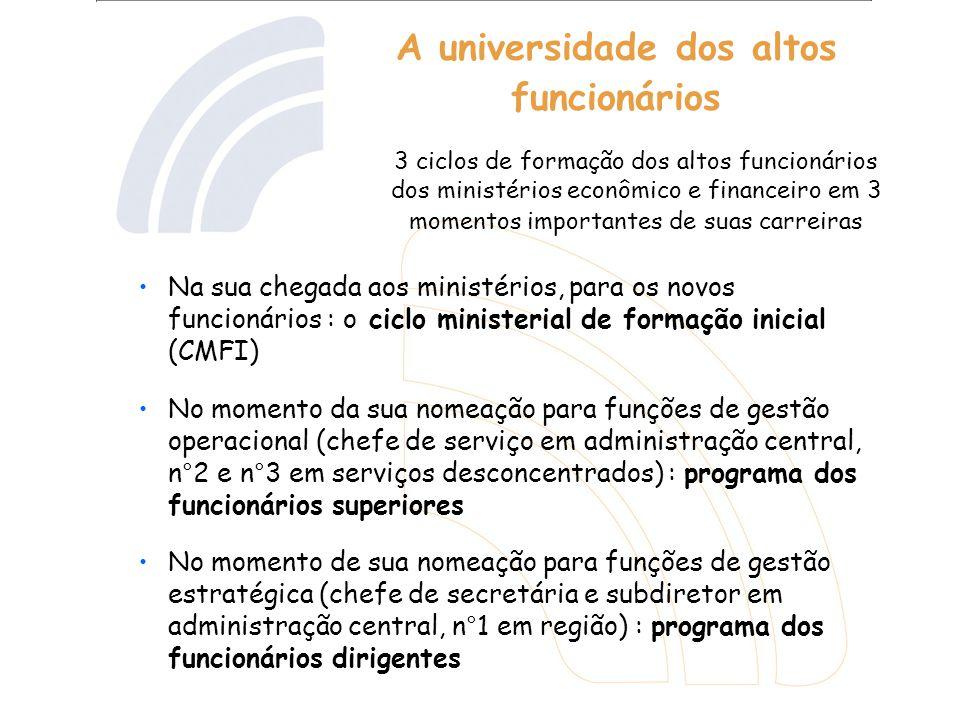 A universidade dos altos funcionários Na sua chegada aos ministérios, para os novos funcionários : o ciclo ministerial de formação inicial (CMFI) No m