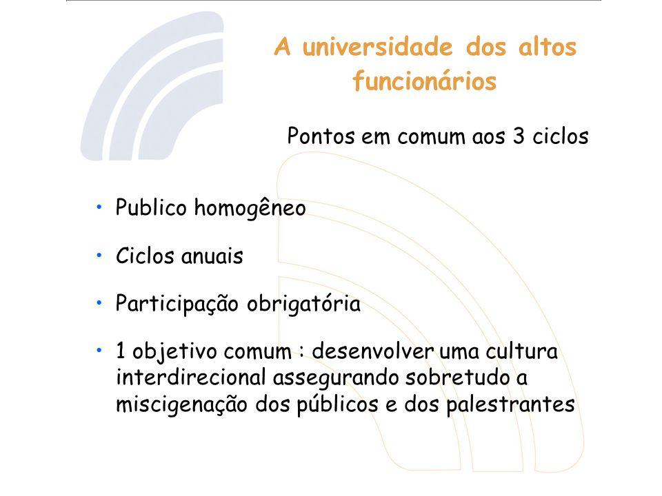 A universidade dos altos funcionários Publico homogêneo Ciclos anuais Participação obrigatória 1 objetivo comum : desenvolver uma cultura interdirecional assegurando sobretudo a miscigenação dos públicos e dos palestrantes Pontos em comum aos 3 ciclos