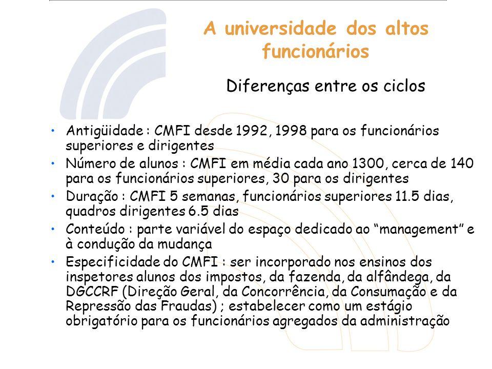 A universidade dos altos funcionários Antigüidade : CMFI desde 1992, 1998 para os funcionários superiores e dirigentes Número de alunos : CMFI em médi