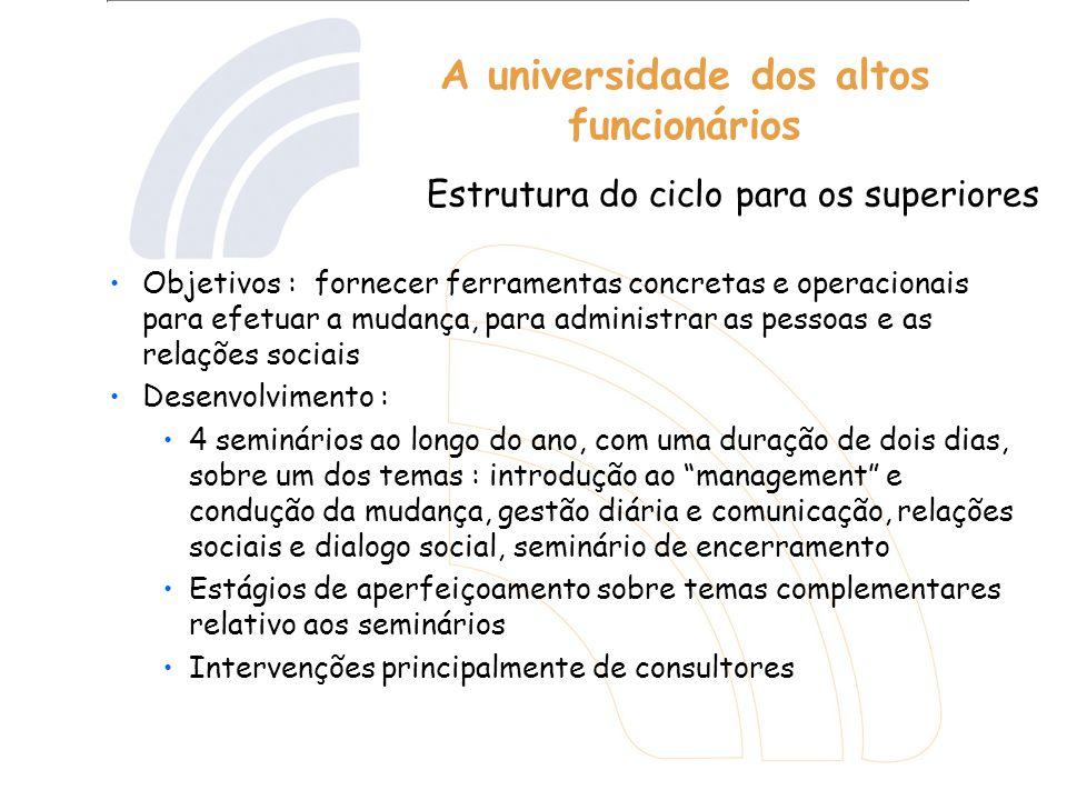 A universidade dos altos funcionários Objetivos : fornecer ferramentas concretas e operacionais para efetuar a mudança, para administrar as pessoas e