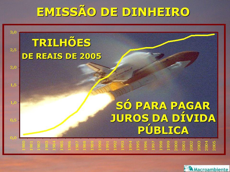 EMISSÃO DE DINHEIRO SÓ PARA PAGAR JUROS DA DÍVIDA PÚBLICA TRILHÕES DE REAIS DE 2005