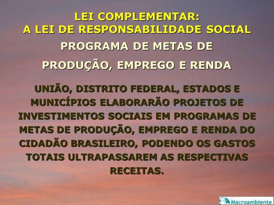 LEI COMPLEMENTAR: A LEI DE RESPONSABILIDADE SOCIAL PROGRAMA DE METAS DE PRODUÇÃO, EMPREGO E RENDA UNIÃO, DISTRITO FEDERAL, ESTADOS E MUNICÍPIOS ELABOR