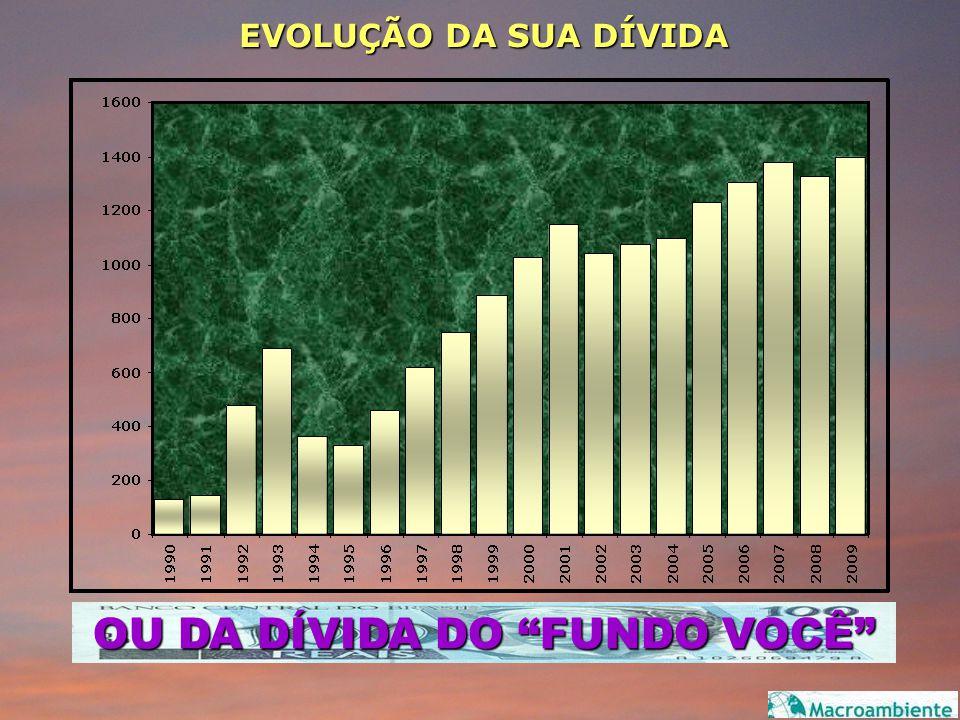 FINALIDADE DO PEC: CRIAÇÃO DE UMA FONTE DE RECURSOS PARA AUMENTAR A PRODUÇÃO DO BRASIL.