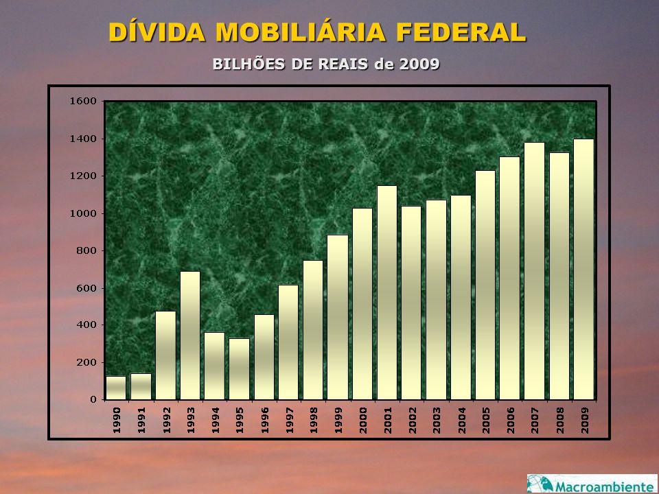 DÍVIDA MOBILIÁRIA FEDERAL BILHÕES DE REAIS de 2009