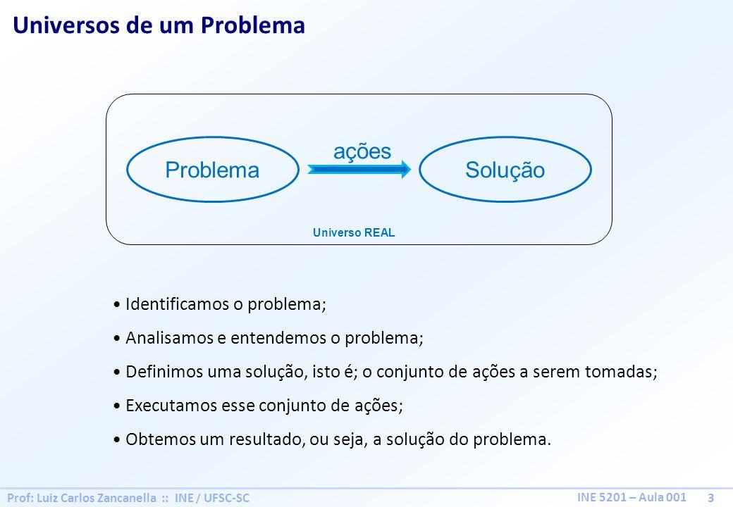 Prof: Luiz Carlos Zancanella :: INE / UFSC-SC 3 INE 5201 – Aula 001 Universos de um Problema ProblemaSolução ações Universo REAL Identificamos o probl