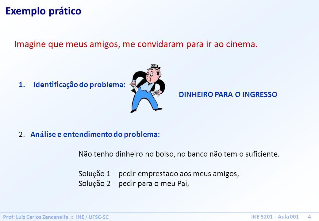 Prof: Luiz Carlos Zancanella :: INE / UFSC-SC 4 INE 5201 – Aula 001 Exemplo prático Imagine que meus amigos, me convidaram para ir ao cinema.