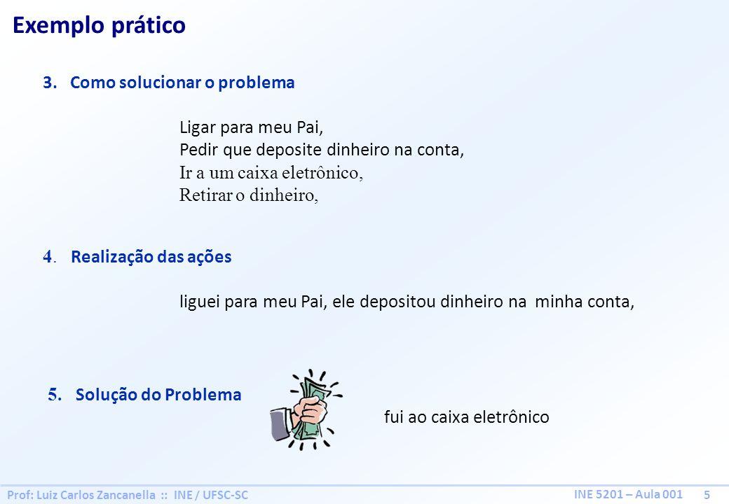 Prof: Luiz Carlos Zancanella :: INE / UFSC-SC 5 INE 5201 – Aula 001 Exemplo prático 3. Como solucionar o problema Ligar para meu Pai, Pedir que deposi