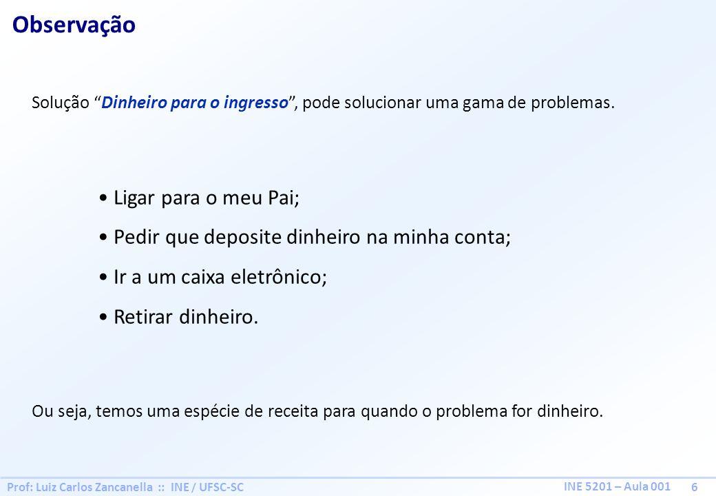 Prof: Luiz Carlos Zancanella :: INE / UFSC-SC 6 INE 5201 – Aula 001 Observação Solução Dinheiro para o ingresso, pode solucionar uma gama de problemas