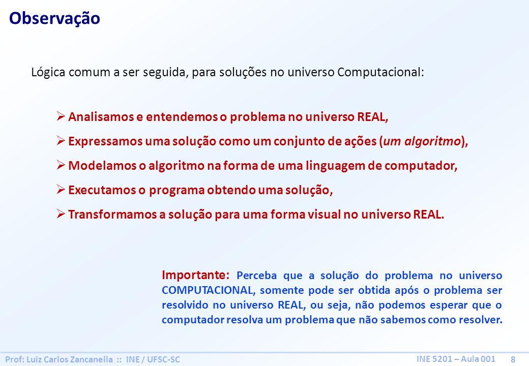 Prof: Luiz Carlos Zancanella :: INE / UFSC-SC 8 INE 5201 – Aula 001 Observação Lógica comum a ser seguida, para soluções no universo Computacional: Analisamos e entendemos o problema no universo REAL, Expressamos uma solução como um conjunto de ações (um algoritmo), Modelamos o algoritmo na forma de uma linguagem de computador, Executamos o programa obtendo uma solução, Transformamos a solução para uma forma visual no universo REAL.
