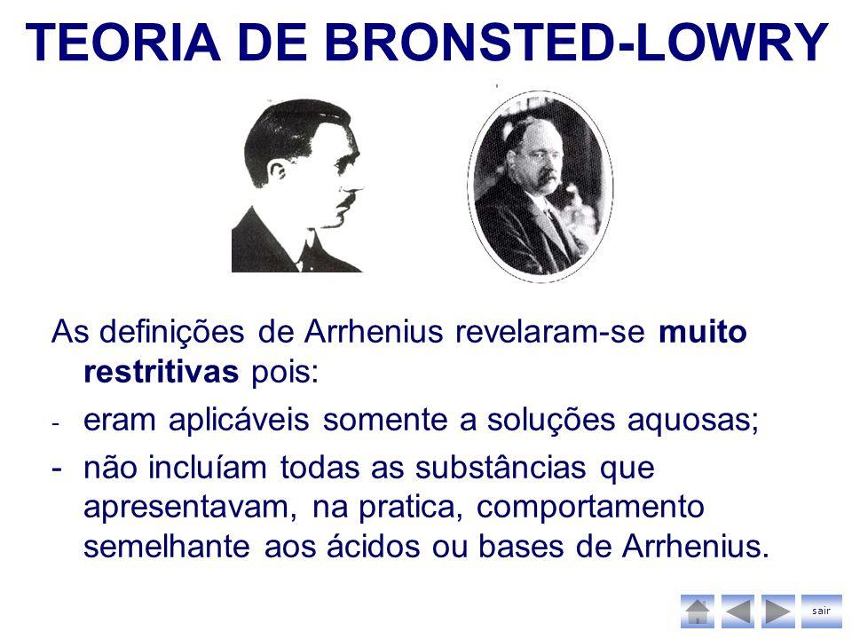 TEORIA DE BRONSTED-LOWRY As definições de Arrhenius revelaram-se muito restritivas pois: - eram aplicáveis somente a soluções aquosas; - não incluíam