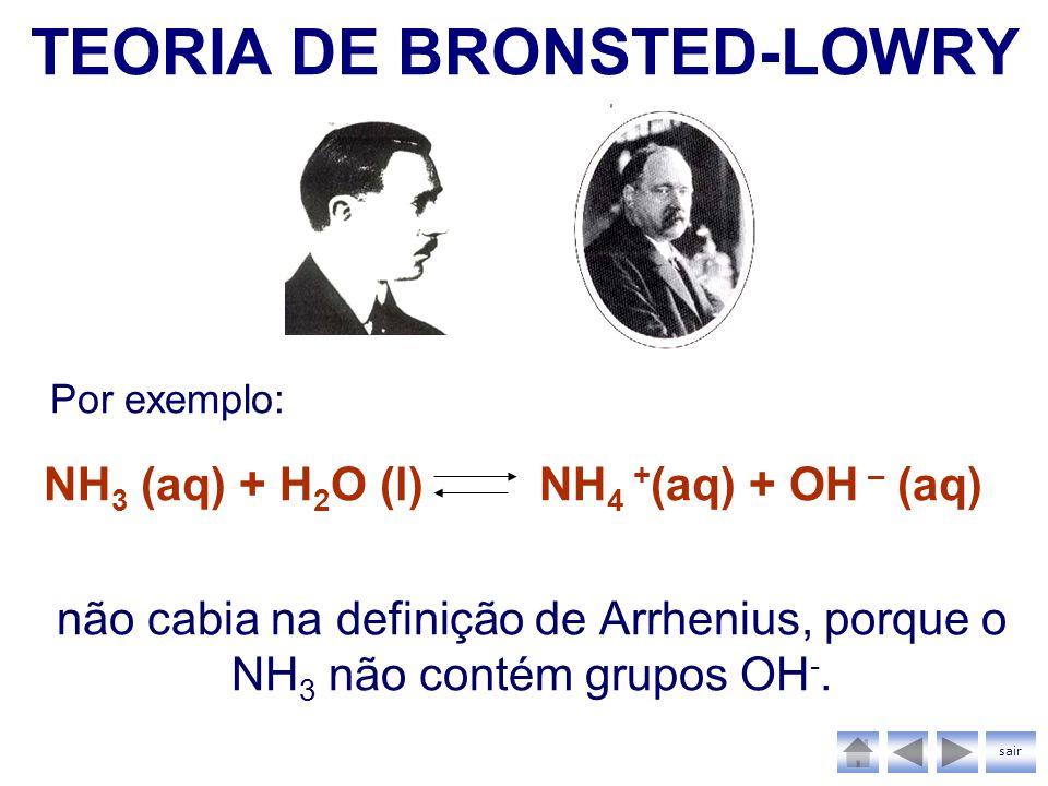 Por exemplo: NH 3 (aq) + H 2 O (l) NH 4 + (aq) + OH – (aq) não cabia na definição de Arrhenius, porque o NH 3 não contém grupos OH -. TEORIA DE BRONST