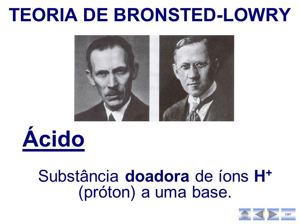 Ácido Substância doadora de íons H + (próton) a uma base. TEORIA DE BRONSTED-LOWRY sair