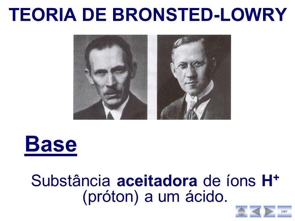 Base Substância aceitadora de íons H + (próton) a um ácido. TEORIA DE BRONSTED-LOWRY sair