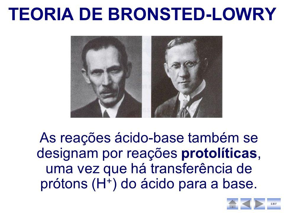 As reações ácido-base também se designam por reações protolíticas, uma vez que há transferência de prótons (H + ) do ácido para a base. TEORIA DE BRON
