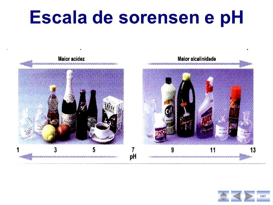 Escala de sorensen e pH sair