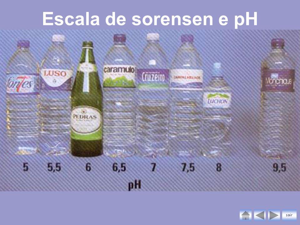 Escala de sorensen e pH