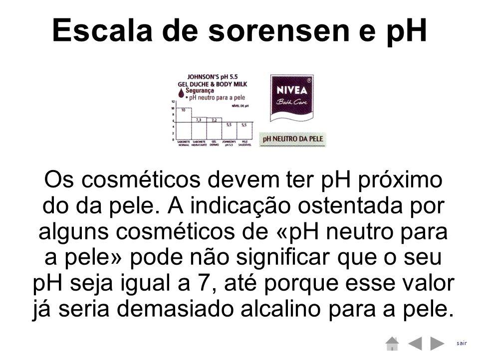 Os cosméticos devem ter pH próximo do da pele. A indicação ostentada por alguns cosméticos de «pH neutro para a pele» pode não significar que o seu pH