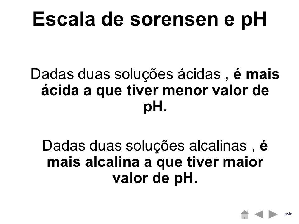 Dadas duas soluções ácidas, é mais ácida a que tiver menor valor de pH. Dadas duas soluções alcalinas, é mais alcalina a que tiver maior valor de pH.