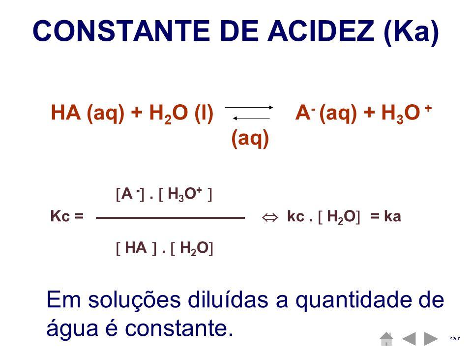 CONSTANTE DE ACIDEZ (Ka) HA (aq) + H 2 O (l) A - (aq) + H 3 O + (aq) A -. H 3 O + Kc = kc. H 2 O = ka HA. H 2 O Em soluções diluídas a quantidade de á